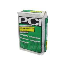 PCI Pecicret PR